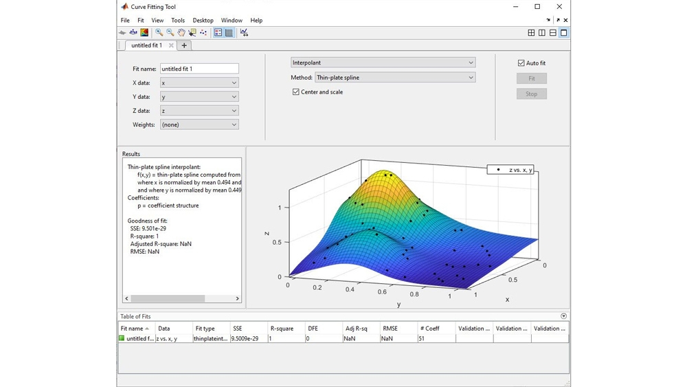 Surface Fitting using the Curve Fitting App.