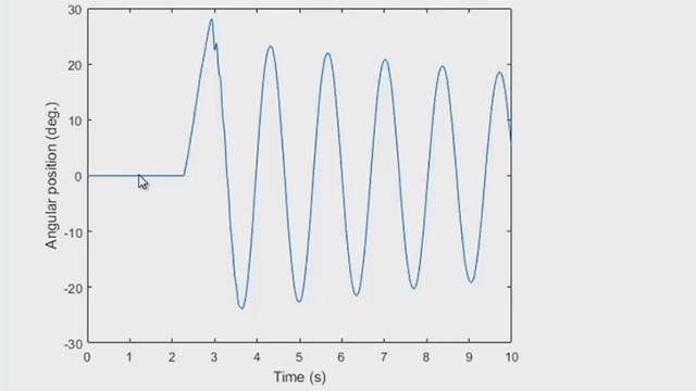 Use counters and timers to control your data acquisition in MATLAB. You can use these capabilities to measure angular position from a rotary encoder.