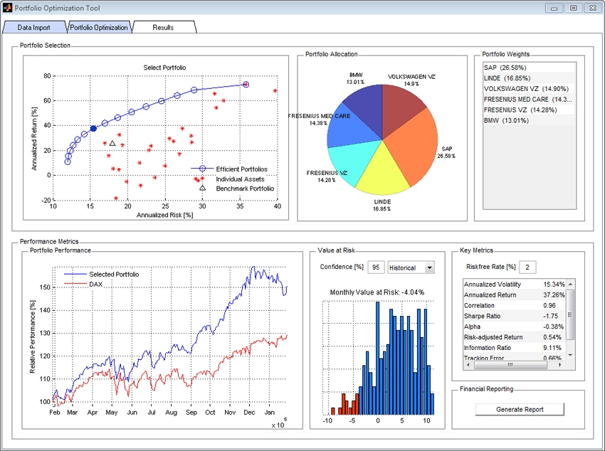 Financial Toolbox - MATLAB