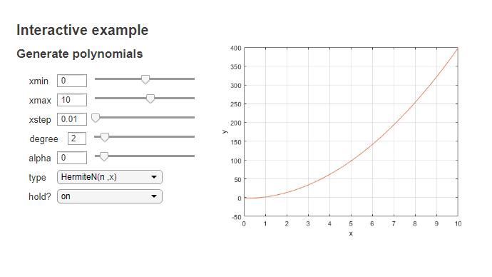 Orthogonal Polynomials