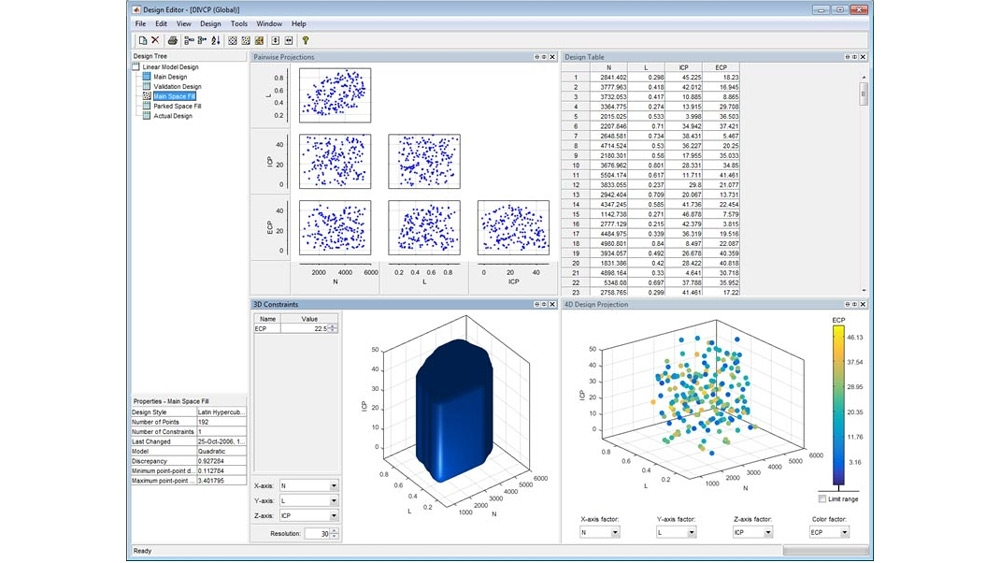 Model Based Calibration Toolbox Matlab