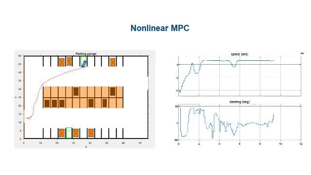 Model Predictive Control Toolbox provides functions, an app, and Simulink blocks for designing and simulating controllers using linear and nonlinear model predictive control (MPC).