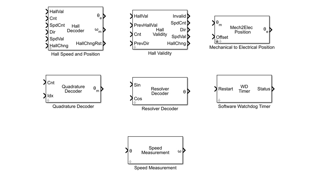 Sensor Decoders Library in Motor Control Blockset.