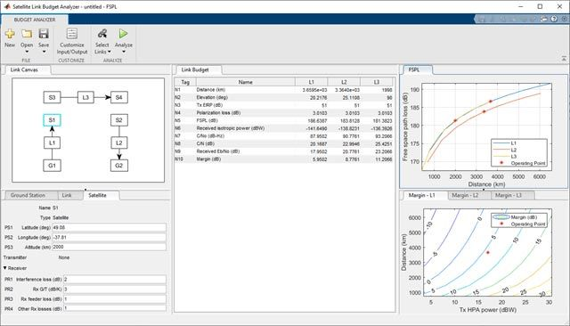 Satellite Link Budget Analysis app showing link budget configurations, free space pathloss, and link margin plots.