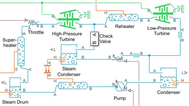 Rankine Cycle (steam turbine)