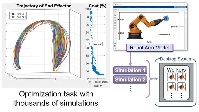 Accelerate Optimization with Parallel Simulations