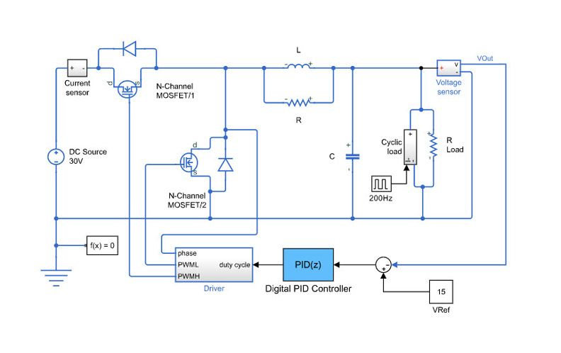 Power Electronics Control Design