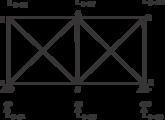 2D truss FEM program-by Farzad Mohebbi - File Exchange