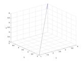 Plot 2D/3D Vector with Arrow - File Exchange - MATLAB Central