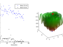 Constrained Particle Swarm Optimization - File Exchange - MATLAB Central