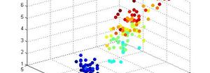 Load flow analysis using matlab code
