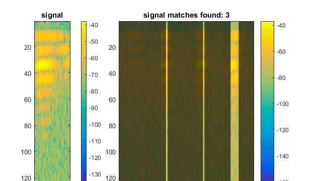 Signal Analyzer App for Visualizing, Preprocessing, and Comparing Data