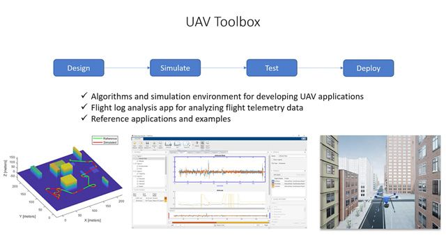 Design, simulate, and deploy UAV applications using UAV Toolbox.
