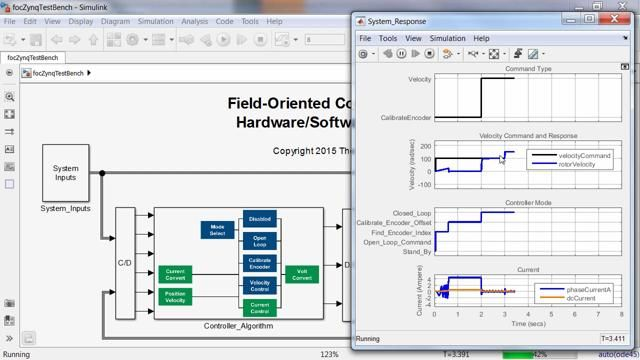 Learn how you can use MATLAB and Simulink to model, simulate and prototype custom motor control algorithms on Zynq-7000 SoC devices.