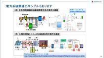 SimPowerSystems、SimElectrical、電気系モデリングツール、パワエレ、パワーエレクトロニクス、電力系統、アナログ回路、デジタル回路