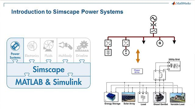 Learn about design, simulation, and controller verification for distributed power systems.