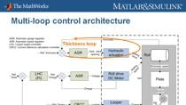 In this webinar, you will learn how to design PID controllers for managing tension in a multistage rolling mill process.