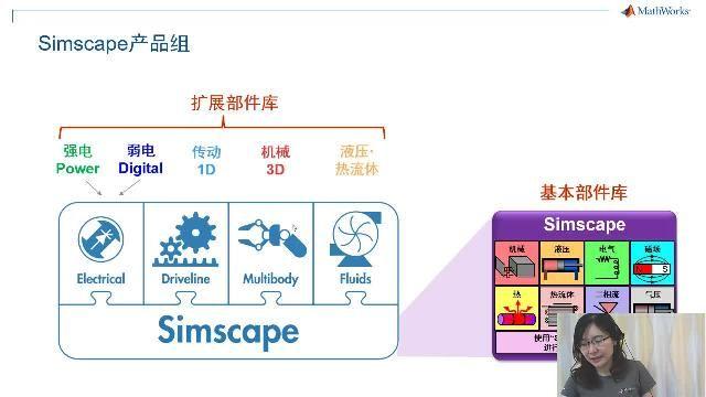 基于Simscape 平台搭建物理模型,可以帮助我们实现系统级仿真,更加容易设计出实现预定控制目标的控制器并且评估机器人的行为特性。