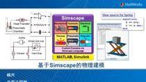 研讨会摘要:本次研讨会的主题是使用Simscape™来进行物理建模。我们将会演示如何以物理连接的方式轻松实现物理系统建模,包括机、电、液等等。我们届时会使用一个液压升降平台来说明Simscape™关于建模、仿真以及模型发布的能力。本次研讨会将会向您说明并演示以下内容使用Simscape™对机、电、液系统的建模使用Simscape™ language来生成自定义元件模块使用Simscape™附加专业