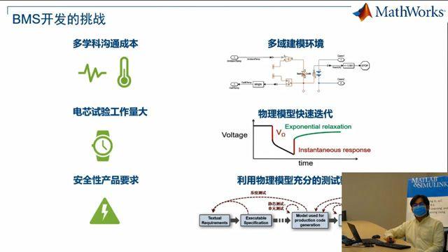 本视频介绍如何搭建精确的电池物理模型,以及如何试用搭建好的物理模型来加速BMS算法的开发。