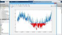 В этом вебинаре, на основе данных показаний датчиков температуры и скорости ветра мы продемонстрируем полный цикл работы со средой MATLAB, начиная от импорта данных и заканчивая созданием готового приложения.