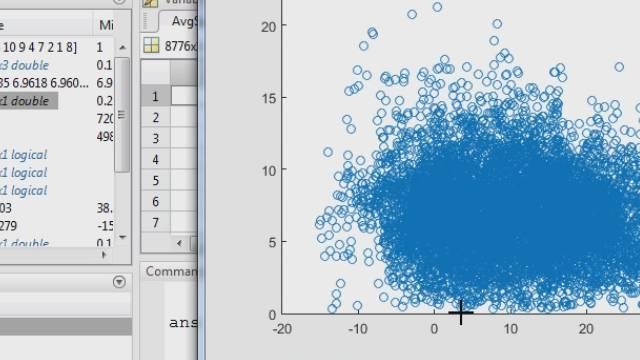 İnternet seminerimizde MATLAB'  in teknik hesaplamalarda olduğu kadar, veri analizi ve algoritma geliştirmede de oldukça kullanışlı yüksek seviyeli bir programlama dili olduğunu.