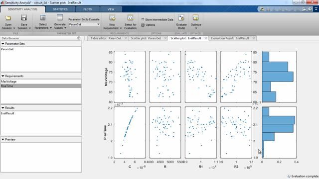 Sensitivity Analysis identifies the influential parameters in your Simulink model to help you explore your design space and improve the performance of design optimization and parameter estimation sessions.
