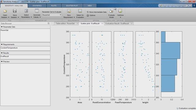 Estimate and optimize Simulink model parameters using Simulink Design Optimization.