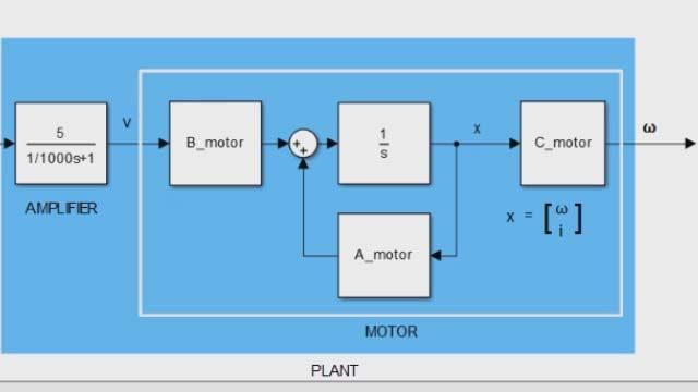 Create and analyze state-space models using MATLAB and Control System Toolbox. State-space models are commonly used for representing linear time-invariant (LTI) systems.