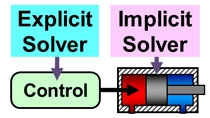 Configure Simscape local solvers on your physical networks to enable real-time simulation. The computations per time step are minimized while maintaining accuracy.