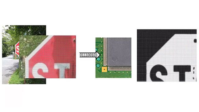 Design image processing, video, and computer vision systems for FPGAs and ASICs using Vision HDL Toolbox.