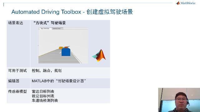 MATLAB在R2018b和R2019b分别推出了Sensor Fusion and Tracking Toolbox和Navigation Toolbox,并在近几个版本对Model Predictive Control Toolbox进行了大量更新,这些工具箱将为自主系统的融合、规划、控制算法的开发提供更多帮助。同时,在自动驾驶领域,Automated Driving Toolbox也带来更强大的驾驶场景工具,以及更多高速自动驾驶和停车场自动泊车的参考示例。