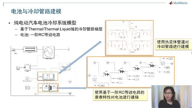 MATLAB Simulink 的物理建模仿真平台Simscape在机械、电子电气、传动系统和热物理域上的重要更新。 重点介绍了Simscape Fluid涵盖的热物理域、热流体、二相流、湿空气域的建模工具。可以在整车热管理、燃料电池仿真和医用制氧机等热门方面的建模应用。结合Simulink 平台实现系统的闭环控制。 同时介绍了,Simscape Electrical/Driveline/Multibody的最近几个版本的重要更新。