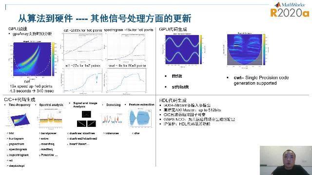 MATLAB最近几个版本中,信号处理和通信相关领域推出了很多重大更新,包括:支持混合信号领域的仿真的和信号完整性分析的工具;5G通信链路仿真及HDL代码生成工具;用于SoC仿真的和代码生成的工具;更多的函数、模块支持代码生成,包括C/C++代码生成、HDL代码生成、GPU代码生成等;在信号处理采用深度学习和机器学习方面,加入了很多新示例和新app工具。